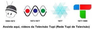 logos Tupi