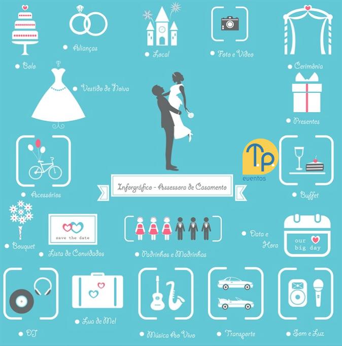 Infográfico Assessora de Casamento