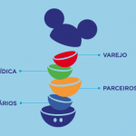 Público Alvo Expo Disney